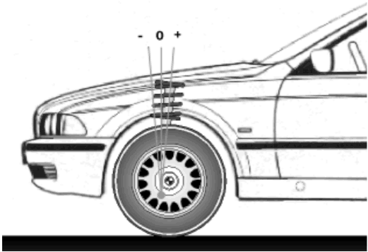 BMW Caster alignment geometry