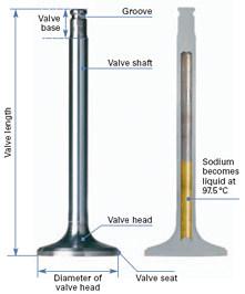 Sodium filled exhaust valve