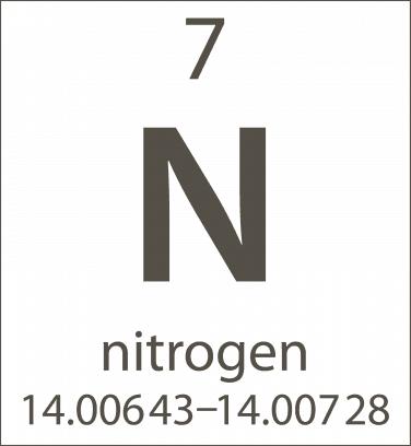 Nitrogen element properties