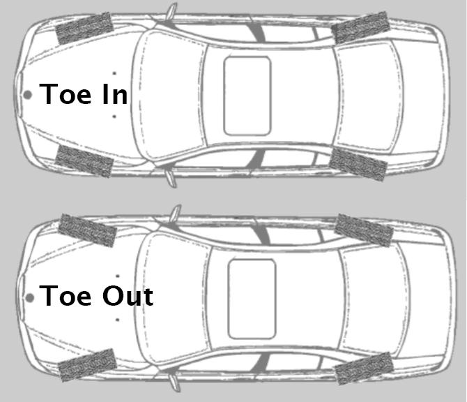 Understanding Toe Alignment Geometry