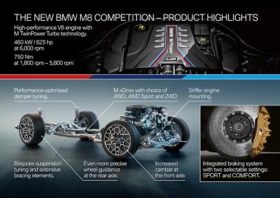 BMW_M8_highlights_01