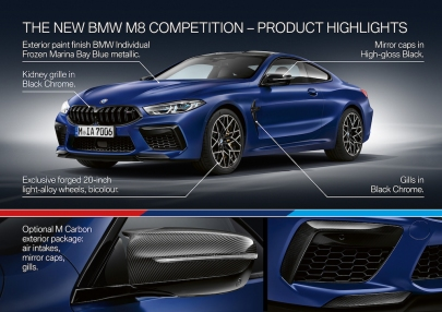 BMW_M8_highlights_03