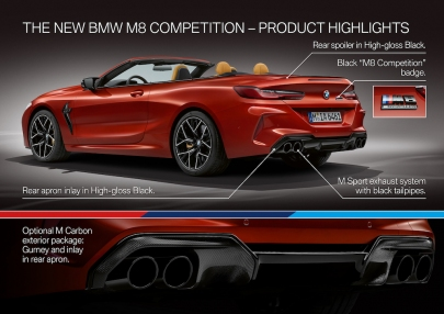BMW_M8_highlights_04