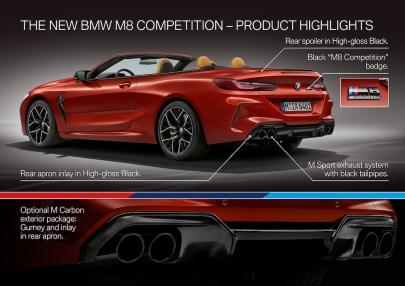 BMW_M8_highlights_04
