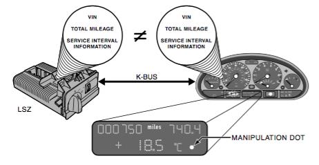 BMW E46 mileage tamper indicator