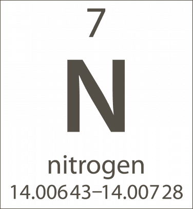 Nitrogen element properties