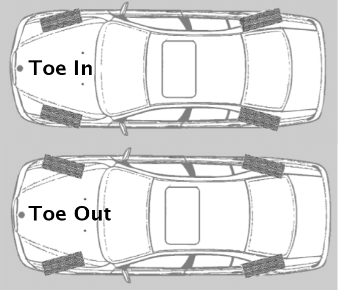 Understanding Toe Alignment Geometry
