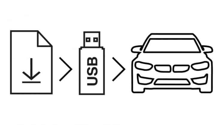 bmw usb software update