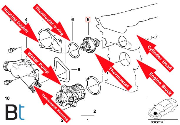 BMW Thermostat Location
