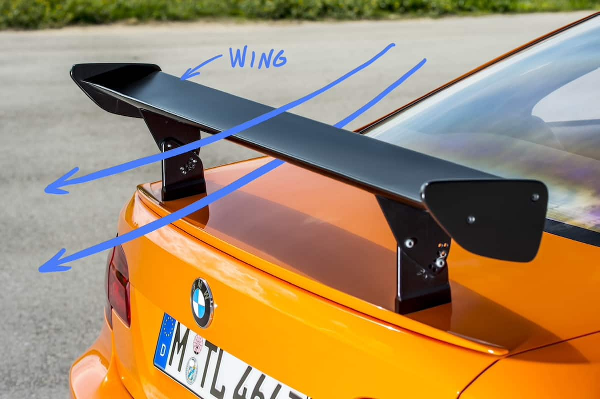 bmw wing function explained