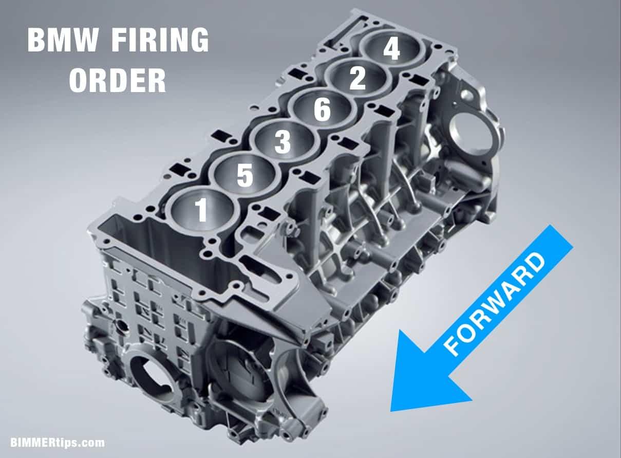 BMW firing order inline six
